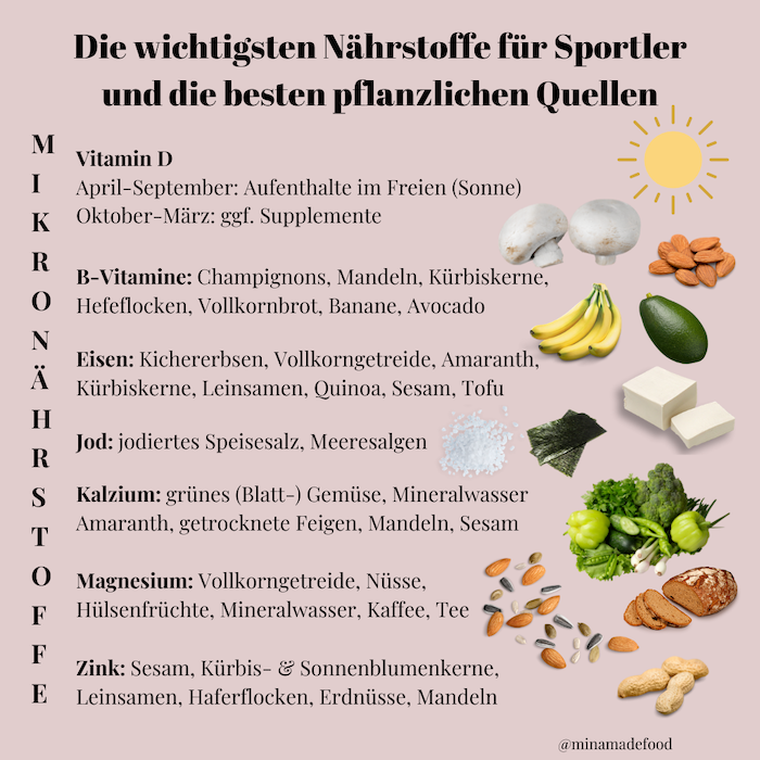 vegan Sport Proteine Nährstoffe pflanzenbasiert